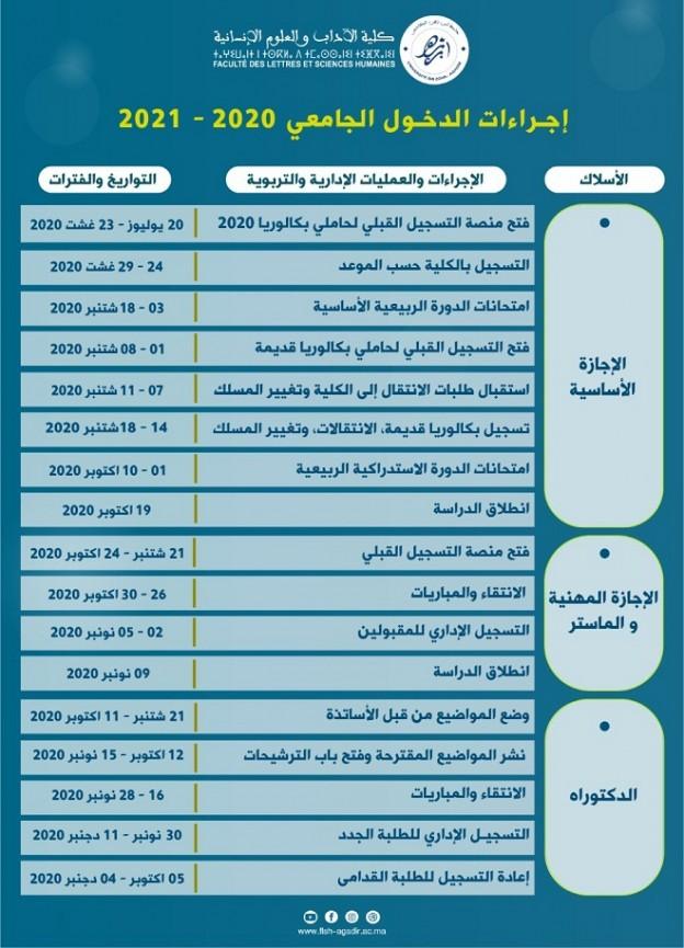 إجراءات الدخول الجامعي 2020-2021